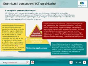 Nettkurs om personvern, IKT og sikkerhet for Utlendingsdirektoratet (UDI). Grafisk modell.